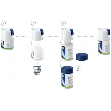 Pieno sistemos valymo granulių papildymas JURA 90g. 2